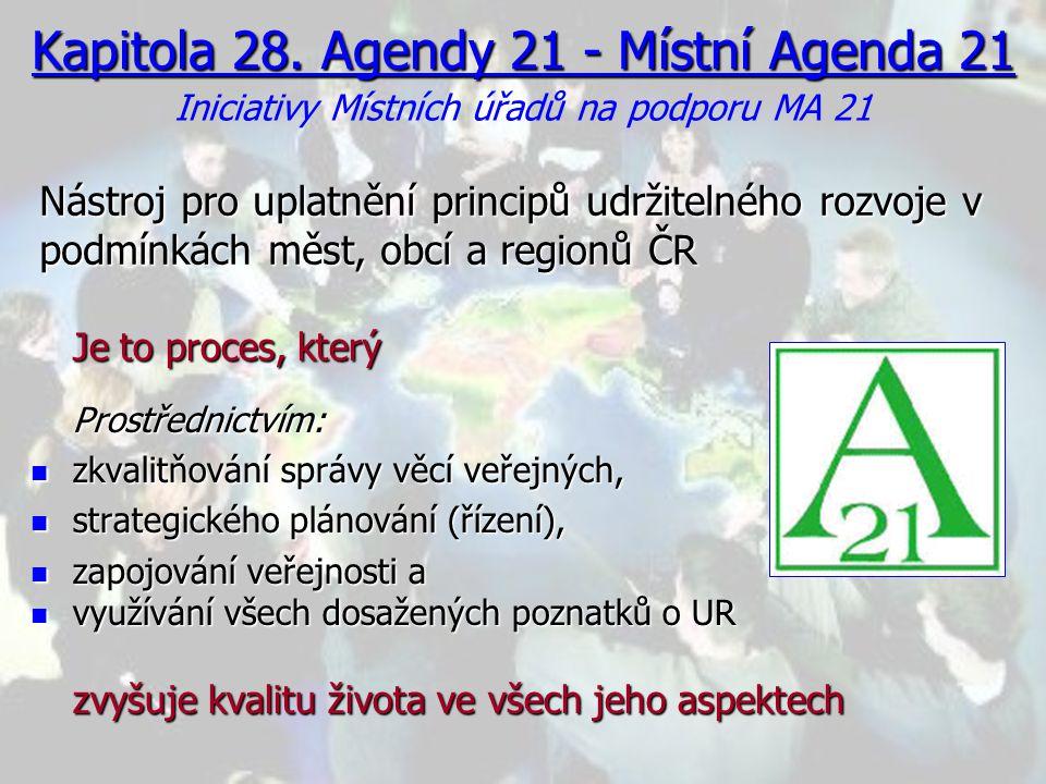 ČR - Rada vlády pro udržitelný rozvoj Navazuje na NPSMA21 při MŽP – vznik říjen 2003 Navazuje na NPSMA21 při MŽP – vznik říjen 2003 Předseda PS RVUR MA21: RNDr.