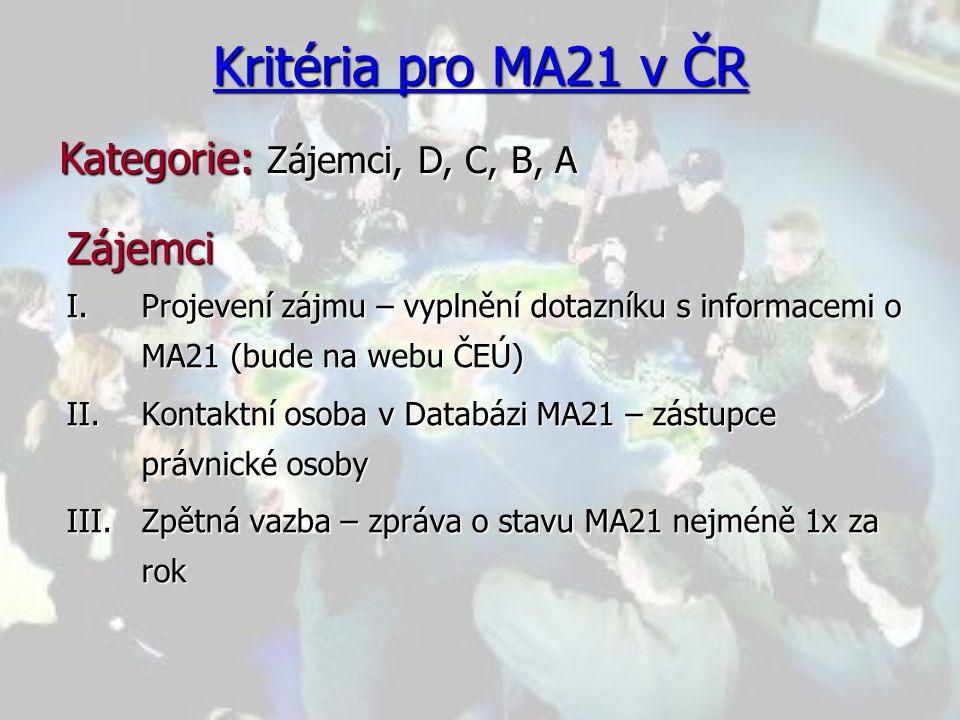 Kritéria pro MA21 v ČR Zájemci I.Projevení zájmu – vyplnění dotazníku s informacemi o MA21 (bude na webu ČEÚ) II.Kontaktní osoba v Databázi MA21 – zástupce právnické osoby III.Zpětná vazba – zpráva o stavu MA21 nejméně 1x za rok Kategorie: Zájemci, D, C, B, A