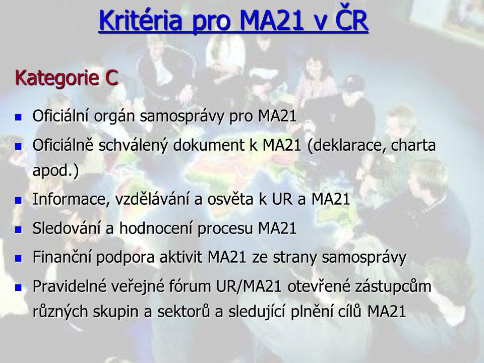 Kategorie C Oficiální orgán samosprávy pro MA21 Oficiální orgán samosprávy pro MA21 Oficiálně schválený dokument k MA21 (deklarace, charta apod.) Oficiálně schválený dokument k MA21 (deklarace, charta apod.) Informace, vzdělávání a osvěta k UR a MA21 Informace, vzdělávání a osvěta k UR a MA21 Sledování a hodnocení procesu MA21 Sledování a hodnocení procesu MA21 Finanční podpora aktivit MA21 ze strany samosprávy Finanční podpora aktivit MA21 ze strany samosprávy Pravidelné veřejné fórum UR/MA21 otevřené zástupcům různých skupin a sektorů a sledující plnění cílů MA21 Pravidelné veřejné fórum UR/MA21 otevřené zástupcům různých skupin a sektorů a sledující plnění cílů MA21 Kritéria pro MA21 v ČR