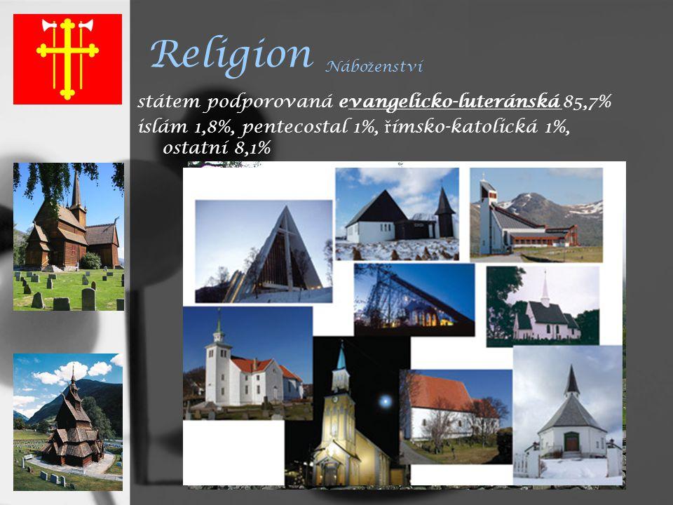 Religion Nábo ž enství státem podporovaná evangelicko-luteránská 85,7% islám 1,8%, pentecostal 1%, ř ímsko-katolická 1%, ostatní 8,1%