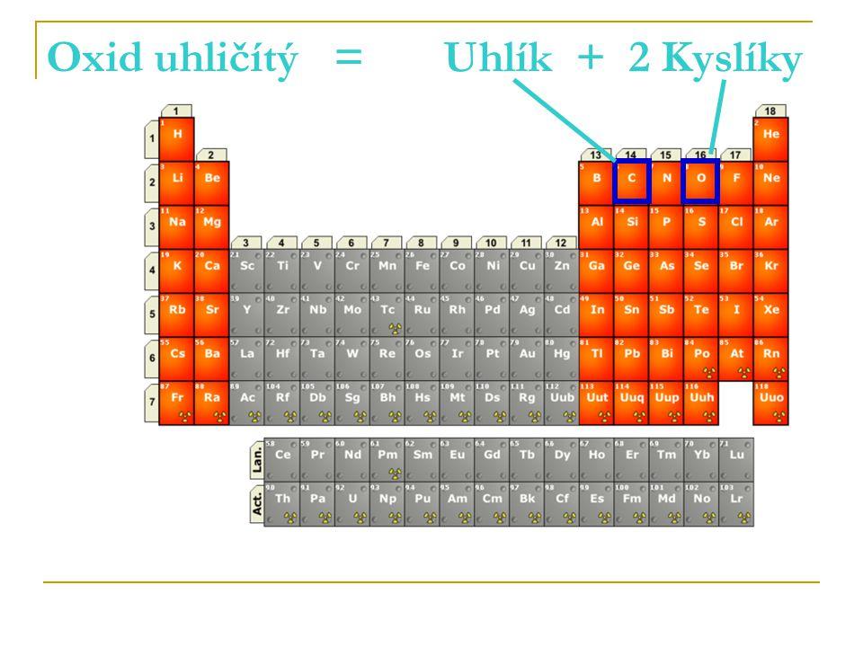 Oxid uhličitý vlastnosti kyslík Plyn který vzniká při hoření.