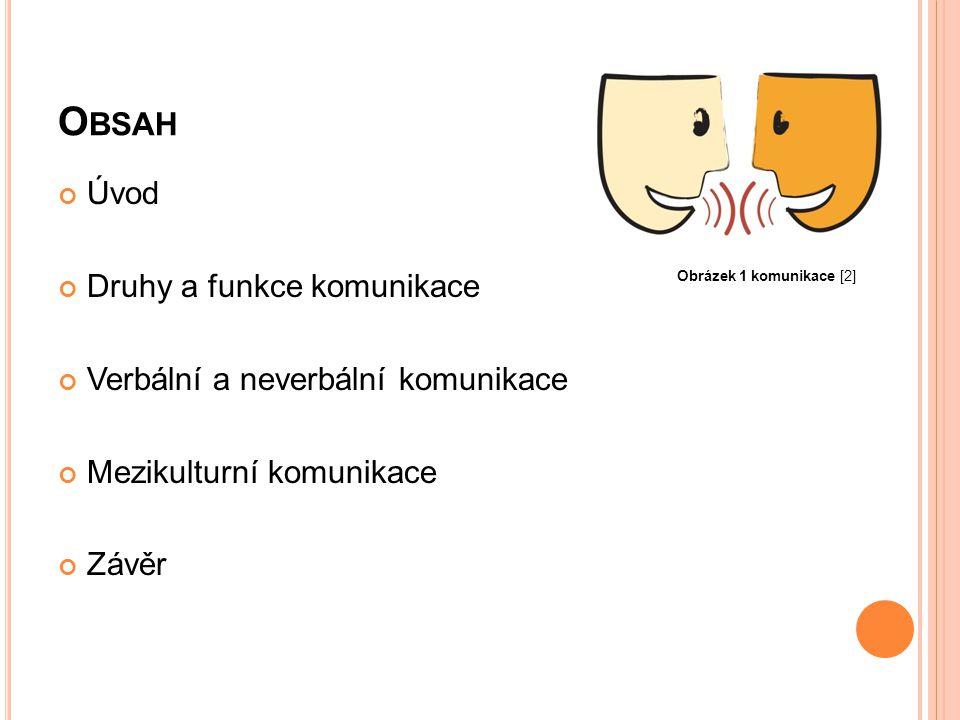 O BSAH Úvod Druhy a funkce komunikace Verbální a neverbální komunikace Mezikulturní komunikace Závěr Obrázek 1 komunikace [2]