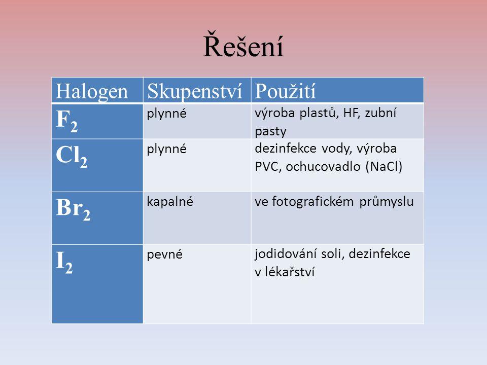 Řešení HalogenSkupenstvíPoužití F2F2 plynnévýroba plastů, HF, zubní pasty Cl 2 plynnédezinfekce vody, výroba PVC, ochucovadlo (NaCl) Br 2 kapalnéve fo