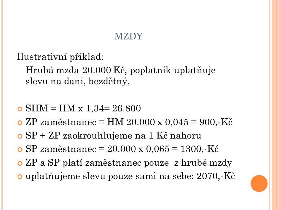 MZDY Ilustrativní příklad: Hrubá mzda 20.000 Kč, poplatník uplatňuje slevu na dani, bezdětný.