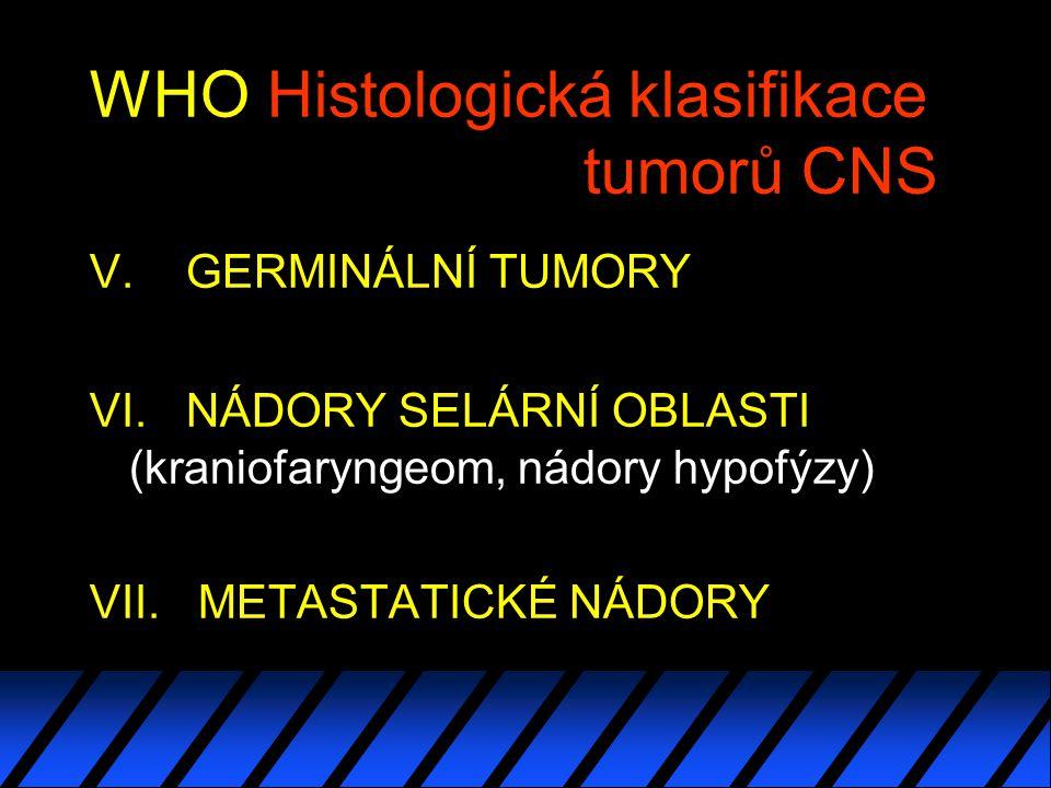 WHO Histologická klasifikace tumorů CNS V.GERMINÁLNÍ TUMORY VI.
