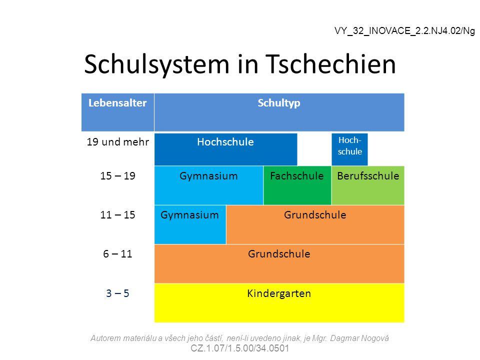 Schulsystem in Tschechien LebensalterSchultyp 19 und mehrHochschule Hoch- schule 15 – 19GymnasiumFachschuleBerufsschule 11 – 15GymnasiumGrundschule 6