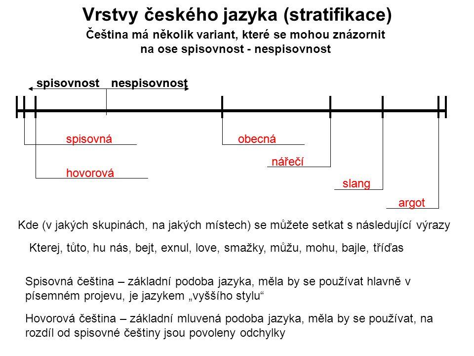 """Vrstvy českého jazyka (stratifikace) Čeština má několik variant, které se mohou znázornit na ose spisovnost - nespisovnost spisovnostnespisovnost spisovná hovorová obecná nářečí slang argot Kterej, tůto, hu nás, bejt, exnul, love, smažky, můžu, mohu, bajle, tříďas Kde (v jakých skupinách, na jakých místech) se můžete setkat s následující výrazy Spisovná čeština – základní podoba jazyka, měla by se používat hlavně v písemném projevu, je jazykem """"vyššího stylu Hovorová čeština – základní mluvená podoba jazyka, měla by se používat, na rozdíl od spisovné češtiny jsou povoleny odchylky spisovnostnespisovnost spisovná hovorová obecná nářečí slang argot"""