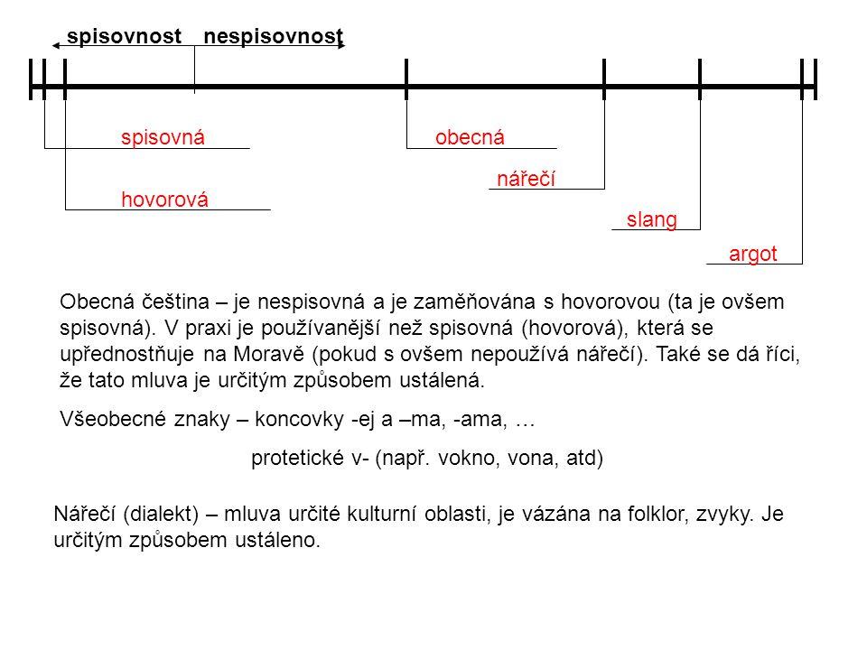 spisovnostnespisovnost spisovná hovorová obecná nářečí slang argot Obecná čeština – je nespisovná a je zaměňována s hovorovou (ta je ovšem spisovná).