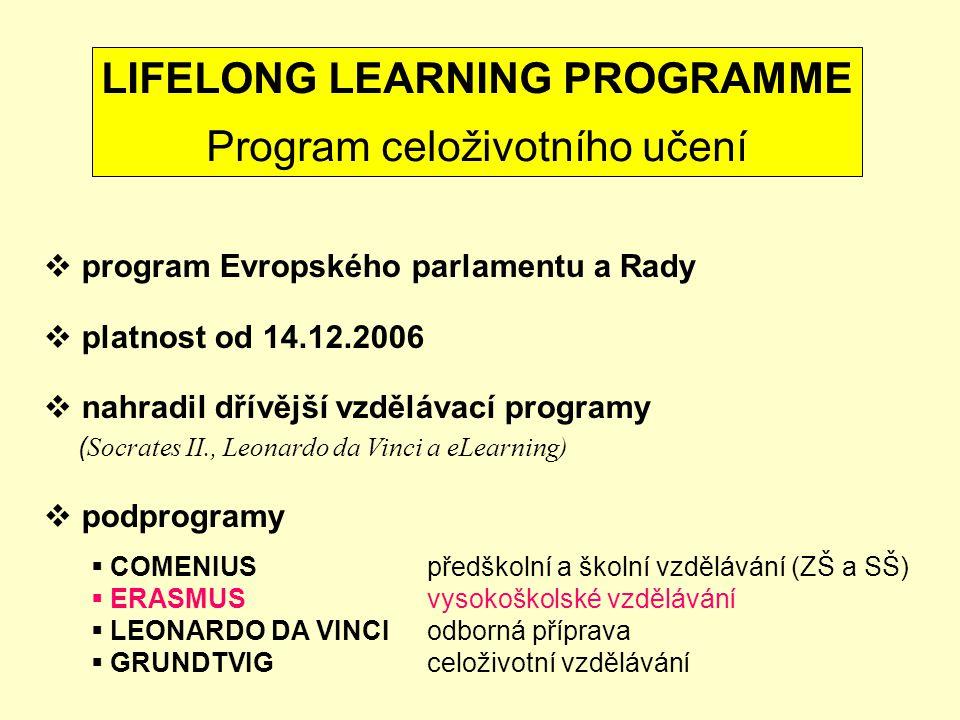  program Evropského parlamentu a Rady  platnost od 14.12.2006  nahradil dřívější vzdělávací programy ( Socrates II., Leonardo da Vinci a eLearning)  podprogramy  COMENIUSpředškolní a školní vzdělávání (ZŠ a SŠ)  ERASMUSvysokoškolské vzdělávání  LEONARDO DA VINCIodborná příprava  GRUNDTVIGceloživotní vzdělávání LIFELONG LEARNING PROGRAMME Program celoživotního učení
