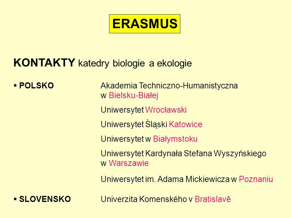 ERASMUS KONTAKTY katedry biologie a ekologie  POLSKOAkademia Techniczno-Humanistyczna w Bielsku-Białej Uniwersytet Wrocławski Uniwersytet Śląski Kato