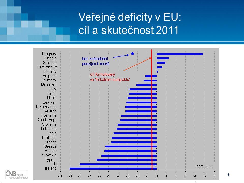 4 Veřejné deficity v EU: cíl a skutečnost 2011