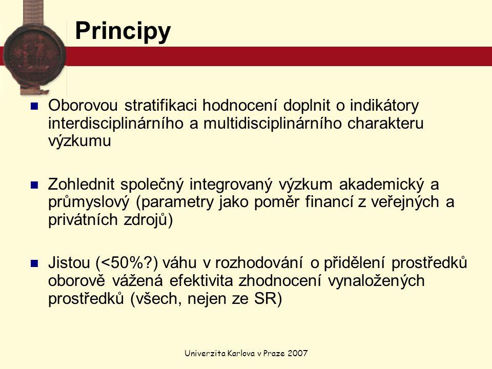 Univerzita Karlova v Praze 2007 Principy Oborovou stratifikaci hodnocení doplnit o indikátory interdisciplinárního a multidisciplinárního charakteru výzkumu Zohlednit společný integrovaný výzkum akademický a průmyslový (parametry jako poměr financí z veřejných a privátních zdrojů) Jistou (<50% ) váhu v rozhodování o přidělení prostředků oborově vážená efektivita zhodnocení vynaložených prostředků (všech, nejen ze SR)
