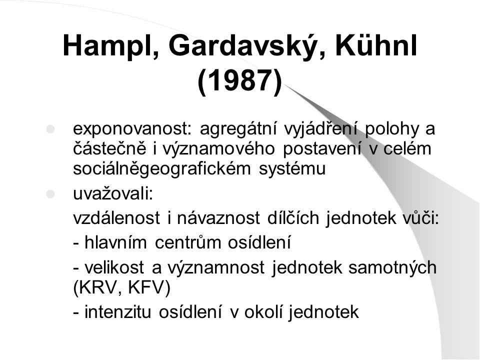 Hampl, Gardavský, Kühnl (1987) exponovanost: agregátní vyjádření polohy a částečně i významového postavení v celém sociálněgeografickém systému uvažov