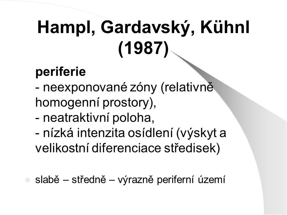 Hampl, Gardavský, Kühnl (1987) periferie - neexponované zóny (relativně homogenní prostory), - neatraktivní poloha, - nízká intenzita osídlení (výskyt