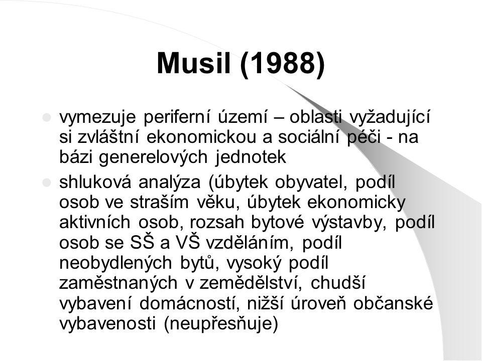 Musil (1988) vymezuje periferní území – oblasti vyžadující si zvláštní ekonomickou a sociální péči - na bázi generelových jednotek shluková analýza (ú