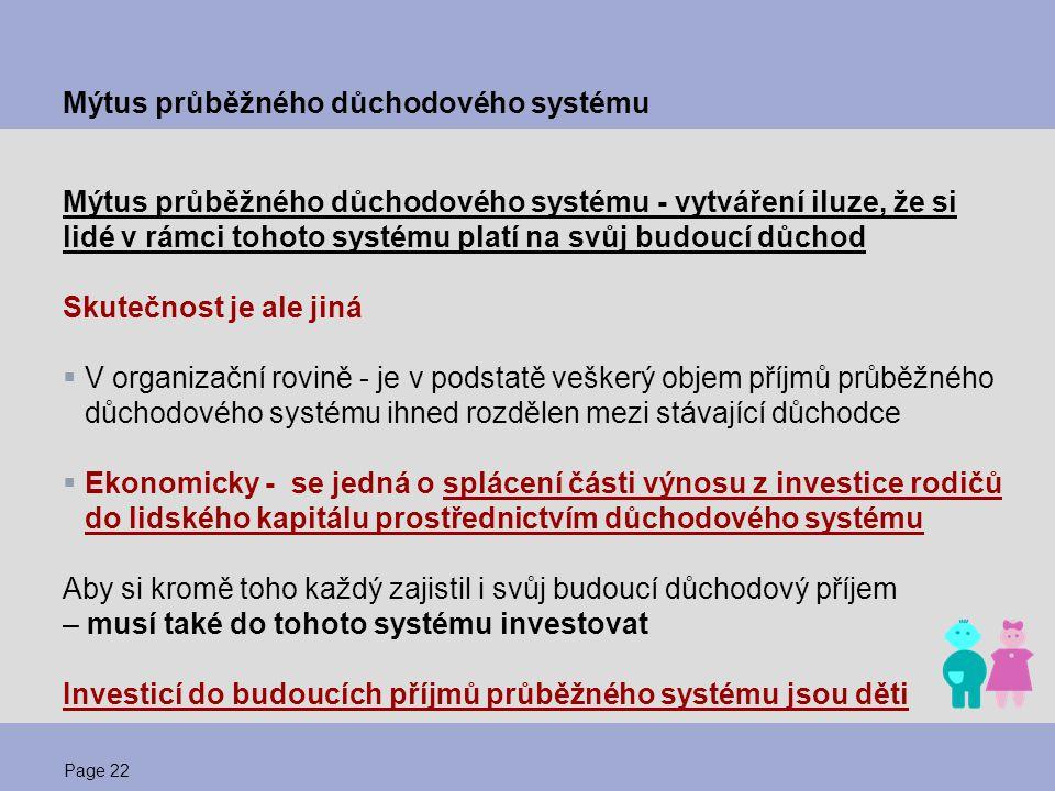 Page 22 Mýtus průběžného důchodového systému Mýtus průběžného důchodového systému - vytváření iluze, že si lidé v rámci tohoto systému platí na svůj b