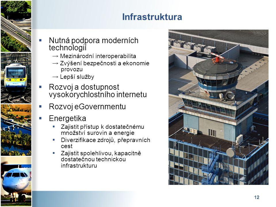12 Infrastruktura  Nutná podpora moderních technologií → Mezinárodní interoperabilita → Zvýšení bezpečnosti a ekonomie provozu → Lepší služby  Rozvoj a dostupnost vysokorychlostního internetu  Rozvoj eGovernmentu  Energetika  Zajistit přístup k dostatečnému množství surovin a energie  Diverzifikace zdrojů, přepravních cest  Zajistit spolehlivou, kapacitně dostatečnou technickou infrastrukturu