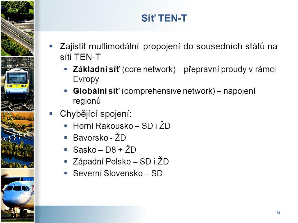 6 Síť TEN-T  Zajistit multimodální propojení do sousedních států na síti TEN-T  Základní síť (core network) – přepravní proudy v rámci Evropy  Globální síť (comprehensive network) – napojení regionů  Chybějící spojení:  Horní Rakousko – SD i ŽD  Bavorsko - ŽD  Sasko – D8 + ŽD  Západní Polsko – SD i ŽD  Severní Slovensko – SD
