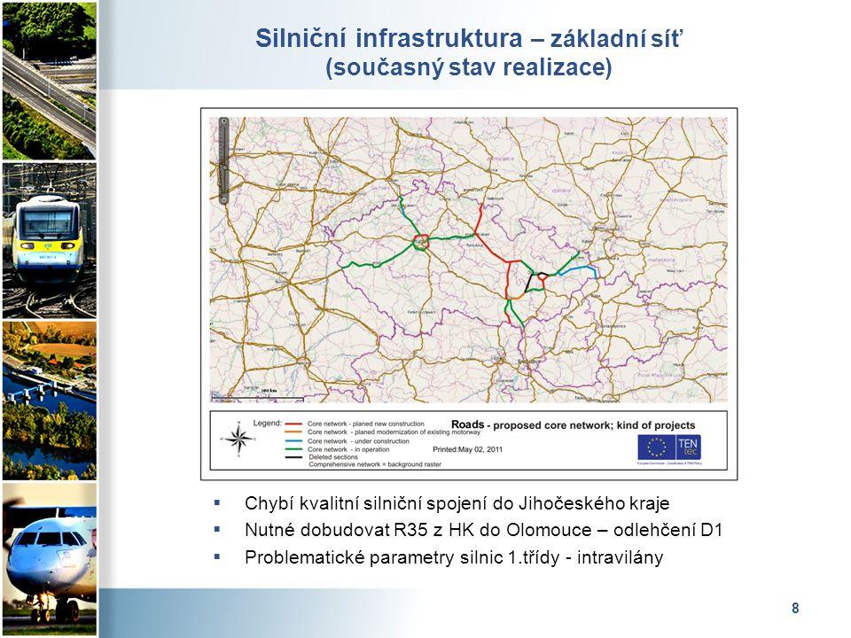 8 Silniční infrastruktura – základní síť (současný stav realizace)  Chybí kvalitní silniční spojení do Jihočeského kraje  Nutné dobudovat R35 z HK do Olomouce – odlehčení D1  Problematické parametry silnic 1.třídy - intravilány