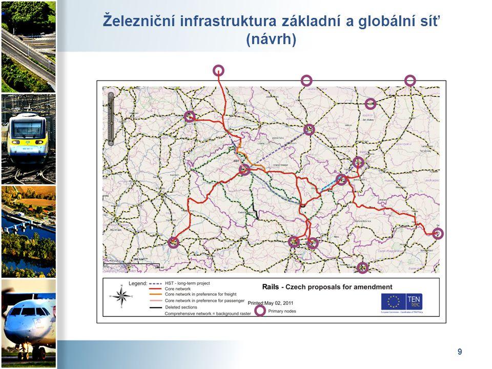 9 Železniční infrastruktura základní a globální síť (návrh)