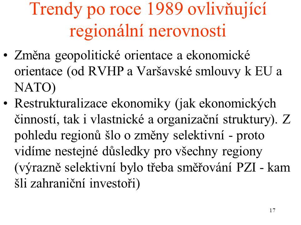 17 Trendy po roce 1989 ovlivňující regionální nerovnosti Změna geopolitické orientace a ekonomické orientace (od RVHP a Varšavské smlouvy k EU a NATO) Restrukturalizace ekonomiky (jak ekonomických činností, tak i vlastnické a organizační struktury).