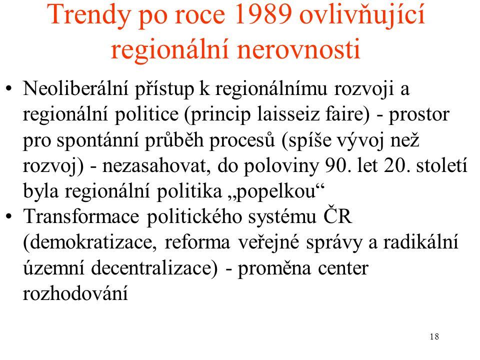 18 Trendy po roce 1989 ovlivňující regionální nerovnosti Neoliberální přístup k regionálnímu rozvoji a regionální politice (princip laisseiz faire) - prostor pro spontánní průběh procesů (spíše vývoj než rozvoj) - nezasahovat, do poloviny 90.