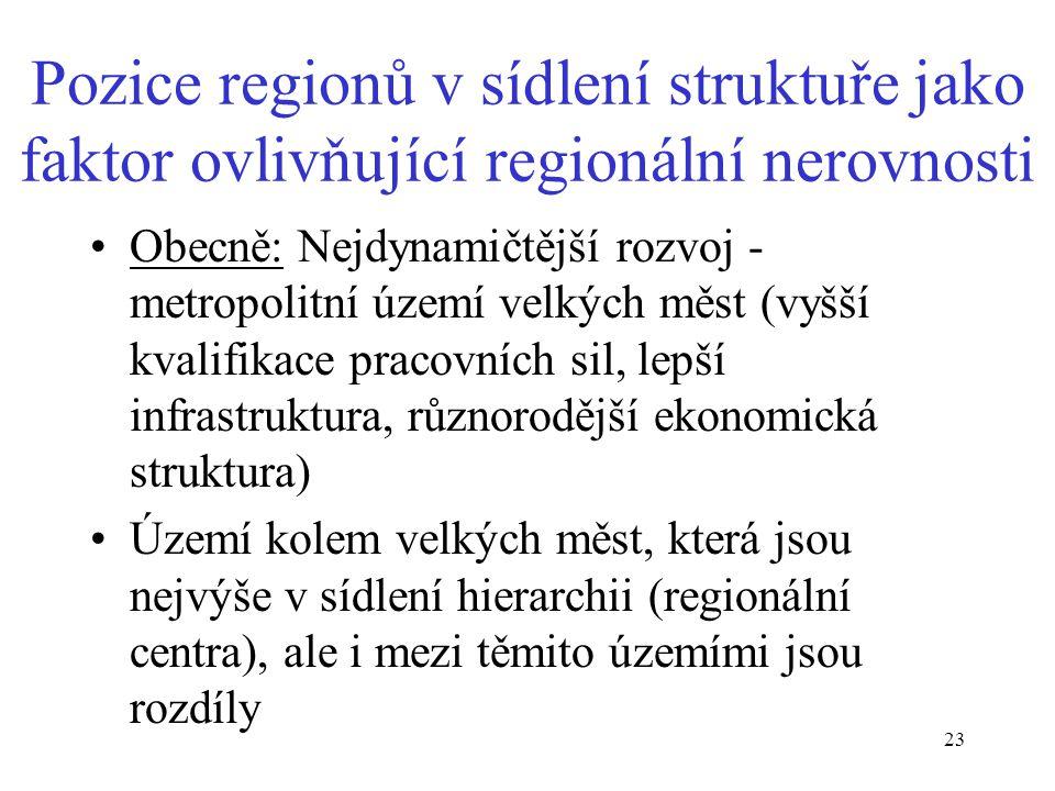 23 Pozice regionů v sídlení struktuře jako faktor ovlivňující regionální nerovnosti Obecně: Nejdynamičtější rozvoj - metropolitní území velkých měst (vyšší kvalifikace pracovních sil, lepší infrastruktura, různorodější ekonomická struktura) Území kolem velkých měst, která jsou nejvýše v sídlení hierarchii (regionální centra), ale i mezi těmito územími jsou rozdíly
