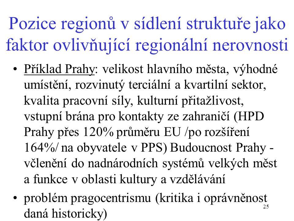 25 Pozice regionů v sídlení struktuře jako faktor ovlivňující regionální nerovnosti Příklad Prahy: velikost hlavního města, výhodné umístění, rozvinutý terciální a kvartilní sektor, kvalita pracovní síly, kulturní přitažlivost, vstupní brána pro kontakty ze zahraničí (HPD Prahy přes 120% průměru EU /po rozšíření 164%/ na obyvatele v PPS) Budoucnost Prahy - včlenění do nadnárodních systémů velkých měst a funkce v oblasti kultury a vzdělávání problém pragocentrismu (kritika i oprávněnost daná historicky)