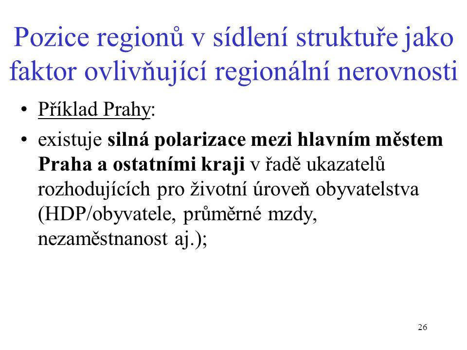 26 Pozice regionů v sídlení struktuře jako faktor ovlivňující regionální nerovnosti Příklad Prahy: existuje silná polarizace mezi hlavním městem Praha a ostatními kraji v řadě ukazatelů rozhodujících pro životní úroveň obyvatelstva (HDP/obyvatele, průměrné mzdy, nezaměstnanost aj.);