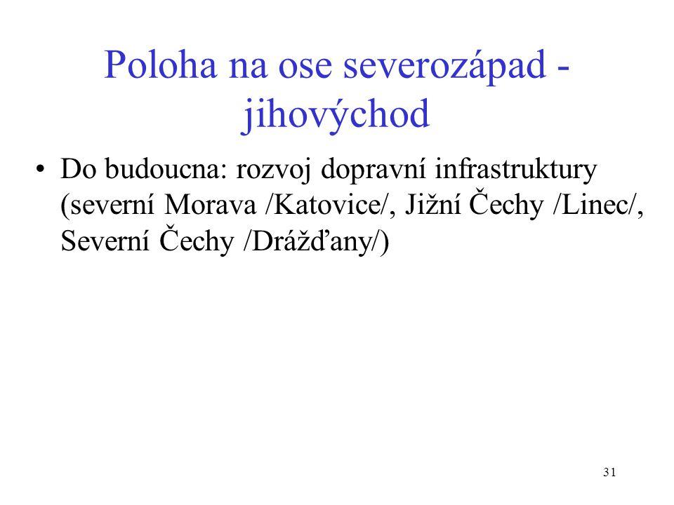 31 Poloha na ose severozápad - jihovýchod Do budoucna: rozvoj dopravní infrastruktury (severní Morava /Katovice/, Jižní Čechy /Linec/, Severní Čechy /Drážďany/)