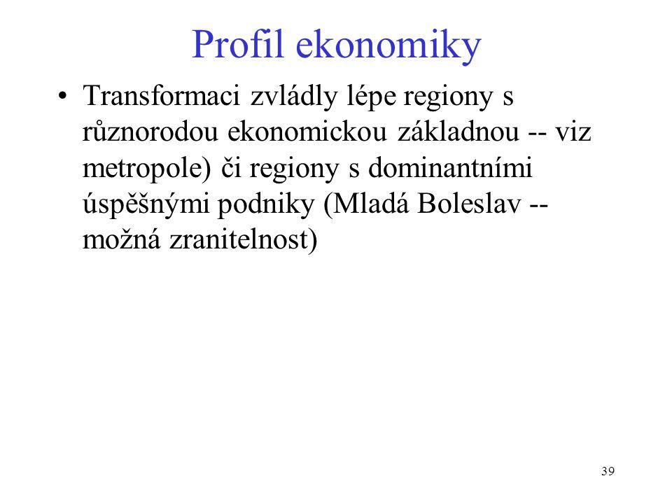 39 Profil ekonomiky Transformaci zvládly lépe regiony s různorodou ekonomickou základnou -- viz metropole) či regiony s dominantními úspěšnými podniky (Mladá Boleslav -- možná zranitelnost)