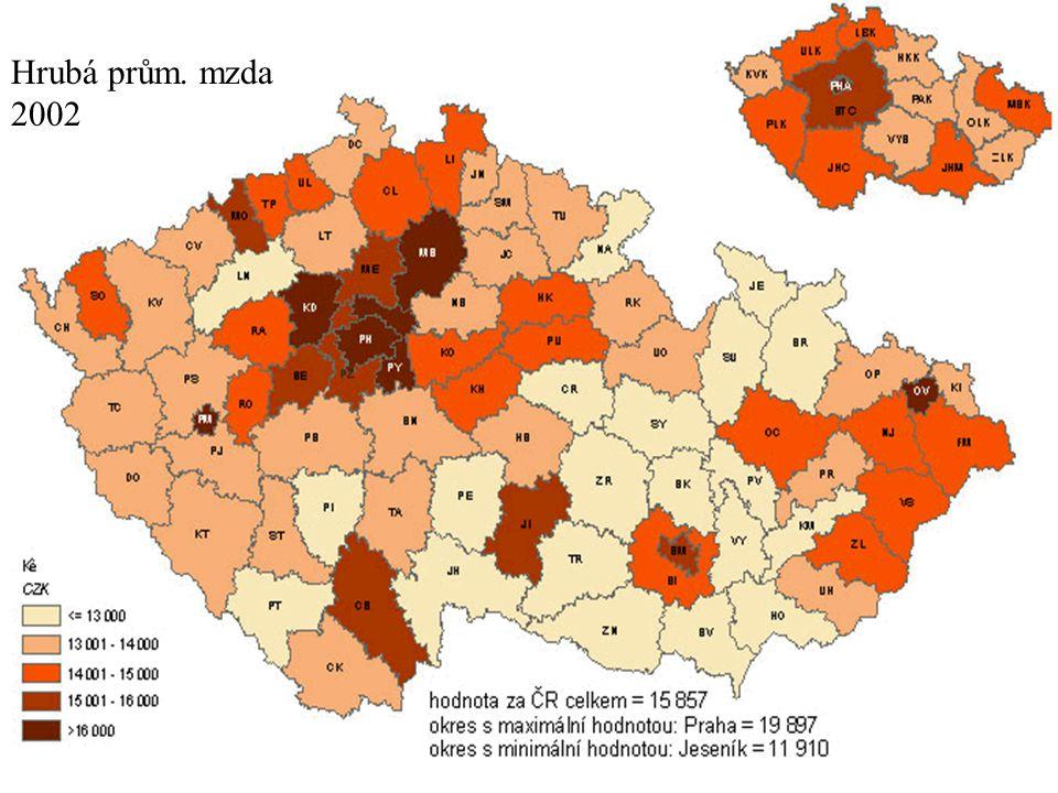 8 Hrubá prům. mzda 2002