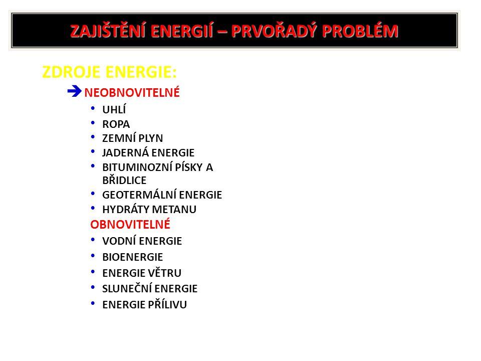 ZAJIŠTĚNÍ ENERGIÍ – PRVOŘADÝ PROBLÉM ZDROJE ENERGIE:   NEOBNOVITELNÉ UHLÍ UHLÍ ROPA ROPA ZEMNÍ PLYN ZEMNÍ PLYN JADERNÁ ENERGIE JADERNÁ ENERGIE BITUMINOZNÍ PÍSKY A BŘIDLICE BITUMINOZNÍ PÍSKY A BŘIDLICE GEOTERMÁLNÍ ENERGIE GEOTERMÁLNÍ ENERGIE HYDRÁTY METANU HYDRÁTY METANU OBNOVITELNÉ VODNÍ ENERGIE VODNÍ ENERGIE BIOENERGIE BIOENERGIE ENERGIE VĚTRU ENERGIE VĚTRU SLUNEČNÍ ENERGIE SLUNEČNÍ ENERGIE ENERGIE PŘÍLIVU ENERGIE PŘÍLIVU