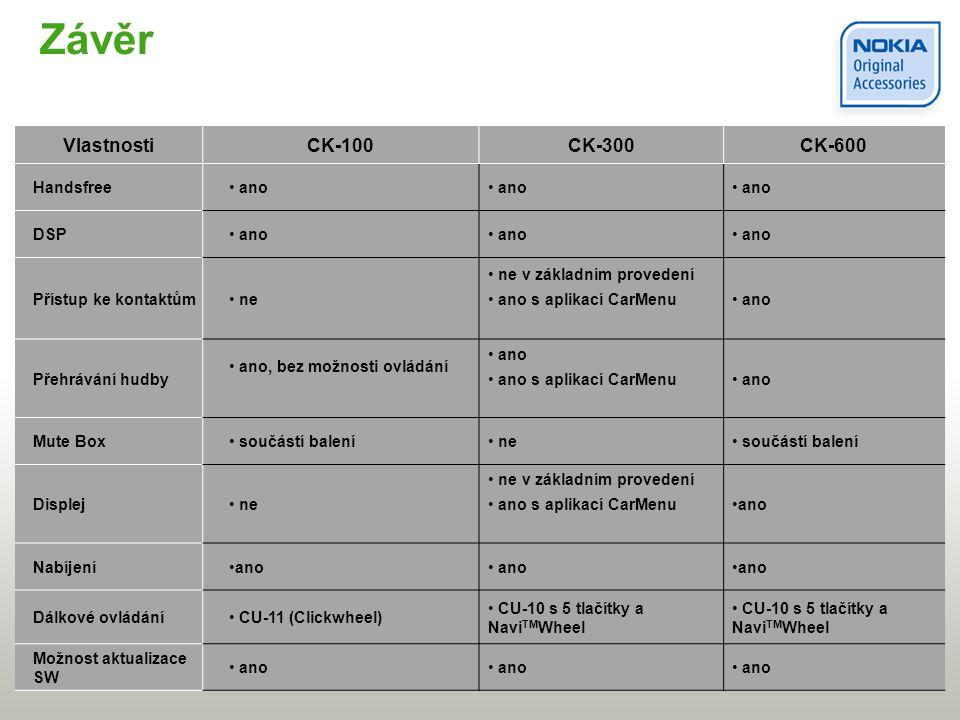 VlastnostiCK-100CK-300CK-600 Handsfree ano DSP ano Přístup ke kontaktům ne ne v základním provedení ano s aplikací CarMenu ano Přehrávání hudby ano, bez možnosti ovládání ano ano s aplikací CarMenu ano Mute Box součástí balení ne součástí balení Displej ne ne v základním provedení ano s aplikací CarMenuano Nabíjeníano Dálkové ovládání CU-11 (Clickwheel) CU-10 s 5 tlačítky a Navi TM Wheel Možnost aktualizace SW ano Závěr