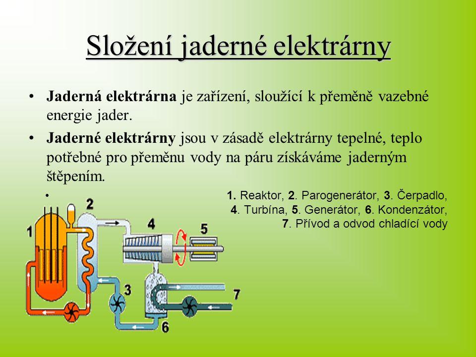 Složení jaderné elektrárny Jaderná elektrárna je zařízení, sloužící k přeměně vazebné energie jader. Jaderné elektrárny jsou v zásadě elektrárny tepel