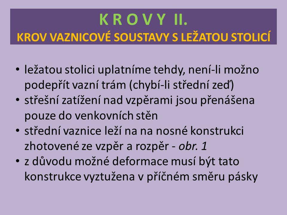 K R O V Y II.KROV VAZNICOVÉ SOUSTAVY S LEŽATOU STOLICÍ Obr.