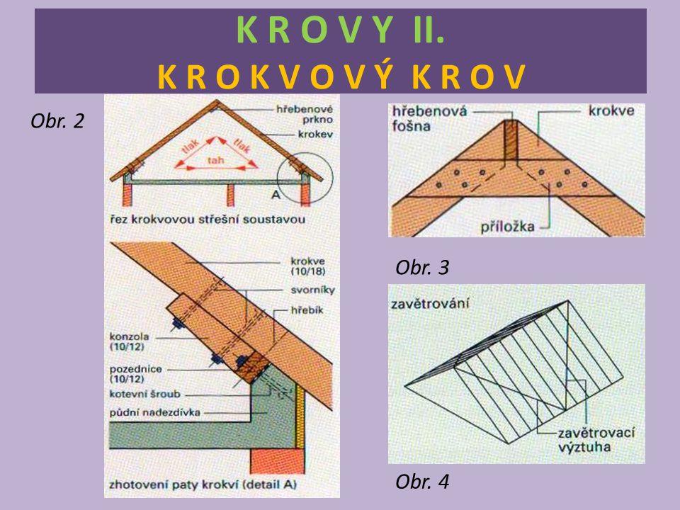 K R O V Y II. K R O K V O V Ý K R O V Obr. 2 Obr. 3 Obr. 4