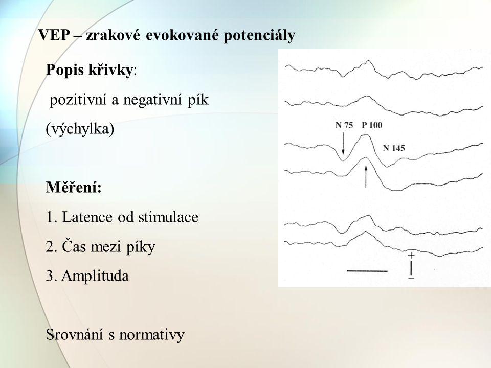 Popis křivky: pozitivní a negativní pík (výchylka) Měření: 1. Latence od stimulace 2. Čas mezi píky 3. Amplituda Srovnání s normativy VEP – zrakové ev