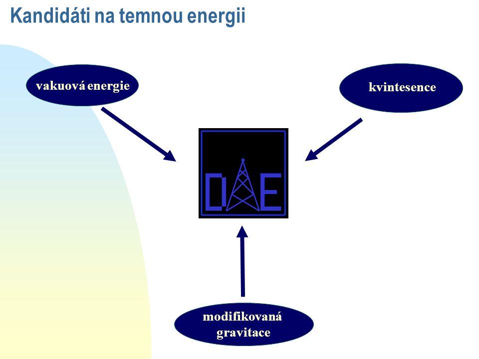 Kandidáti na temnou energii vakuová energie kvintesence modifikovaná gravitace