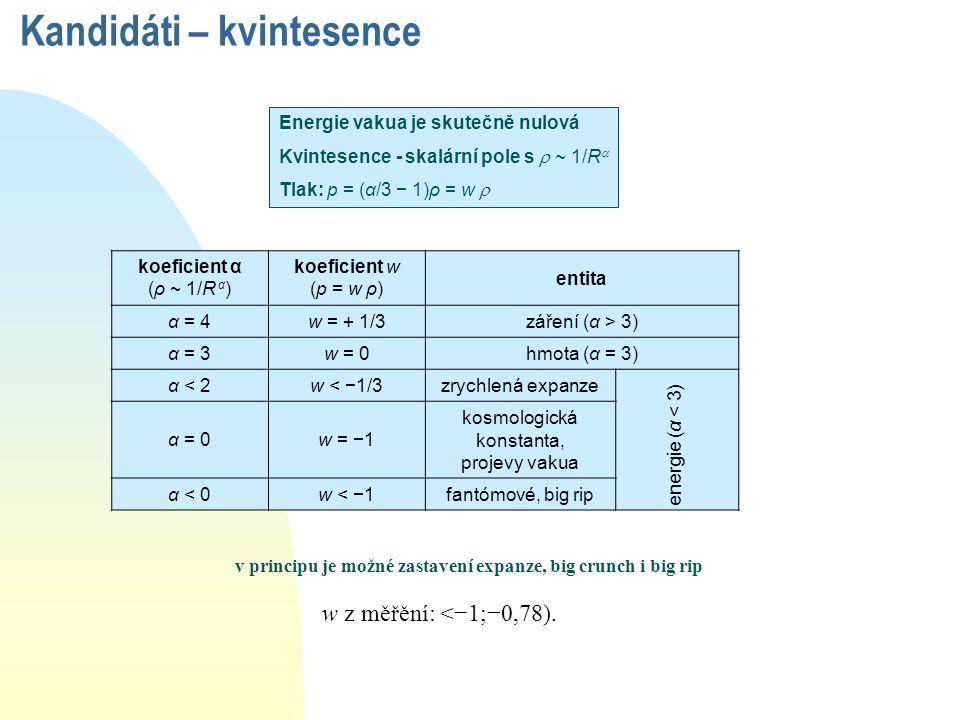 Kandidáti – kvintesence Energie vakua je skutečně nulová Kvintesence - skalární pole s  ~ 1/R  Tlak: p = (α/3 − 1)ρ = w  koeficient α (ρ ~ 1/R α )