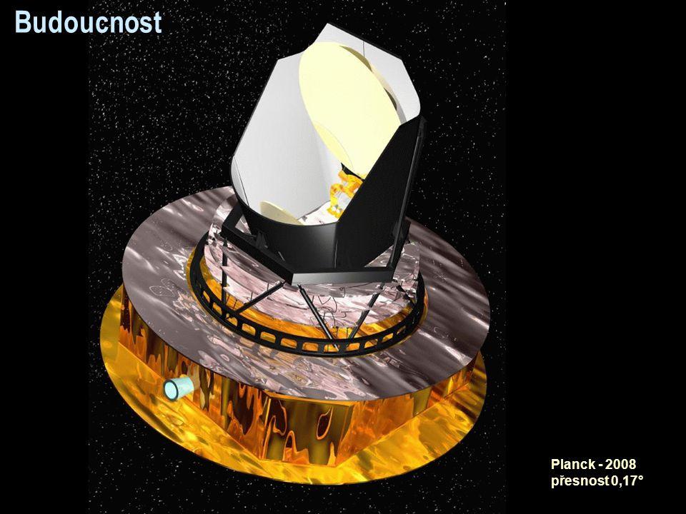 Planck - 2008 přesnost 0,17° Budoucnost
