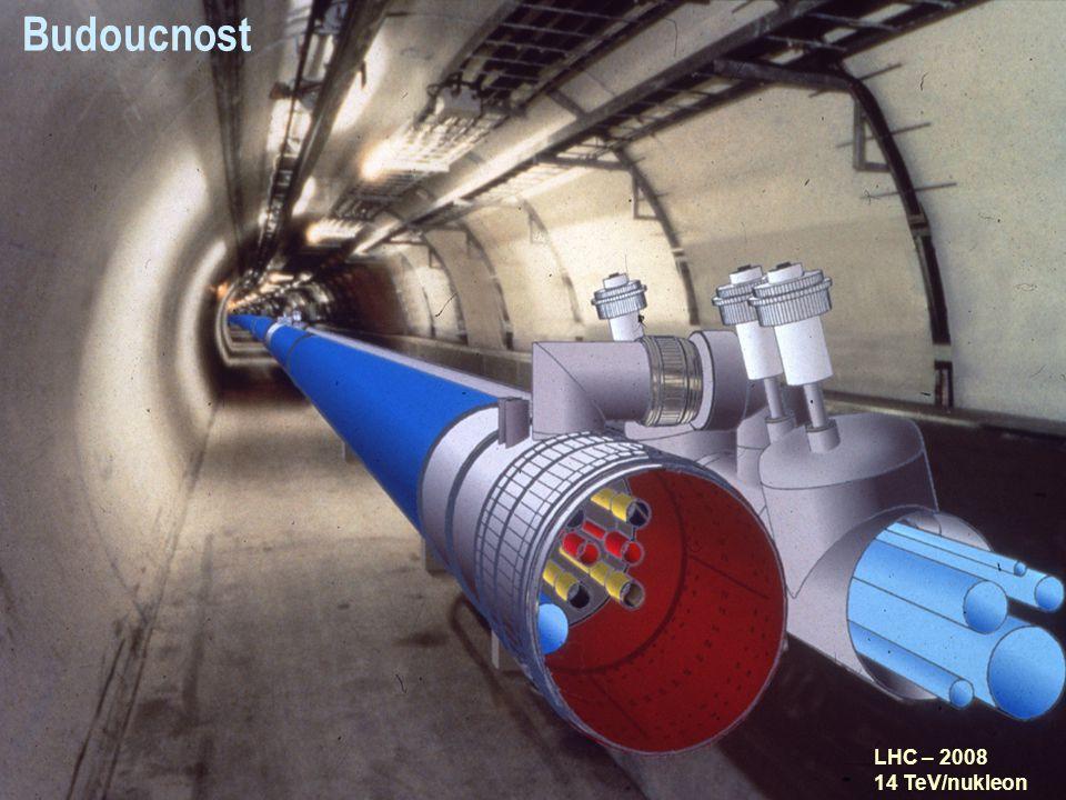 LHC – 2008 14 TeV/nukleon Budoucnost