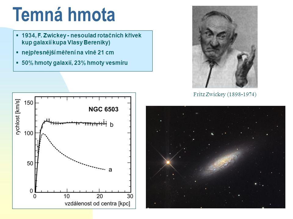 Fritz Zwickey (1898-1974)  1934, F. Zwickey - nesoulad rotačních křivek kup galaxií kupa Vlasy Bereniky)  nejpřesnější měření na vlně 21 cm  50% hm