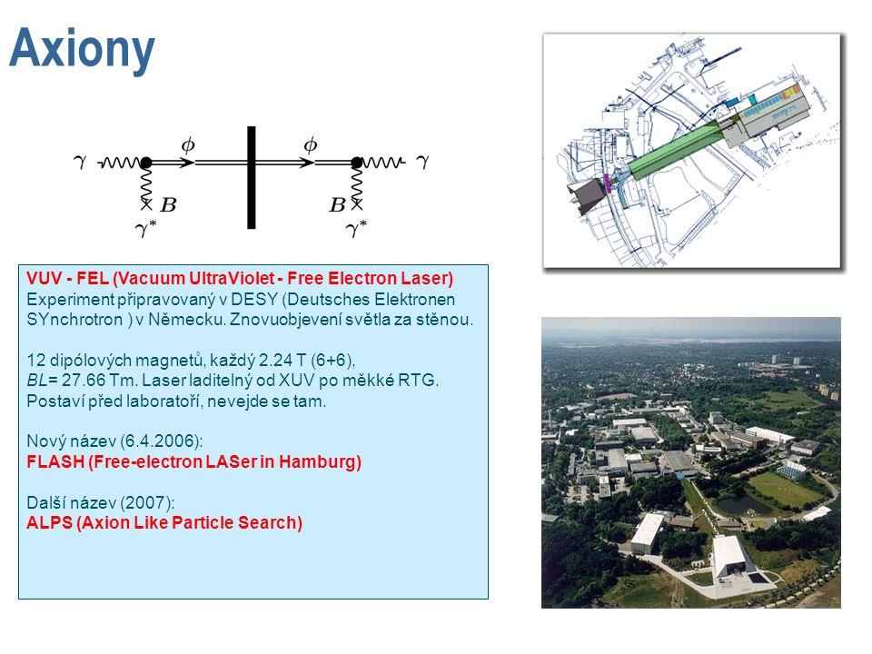 Axiony VUV - FEL (Vacuum UltraViolet - Free Electron Laser) Experiment připravovaný v DESY (Deutsches Elektronen SYnchrotron ) v Německu. Znovuobjeven