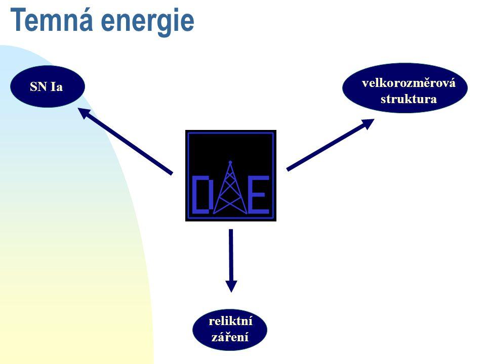 Temná energie SN Ia velkorozměrová struktura reliktní záření