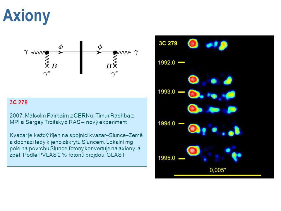 Axiony 3C 279 2007: Malcolm Fairbairn z CERNu, Timur Rashba z MPI a Sergey Troitsky z RAS – nový experiment Kvazar je každý říjen na spojnici kvazar–S