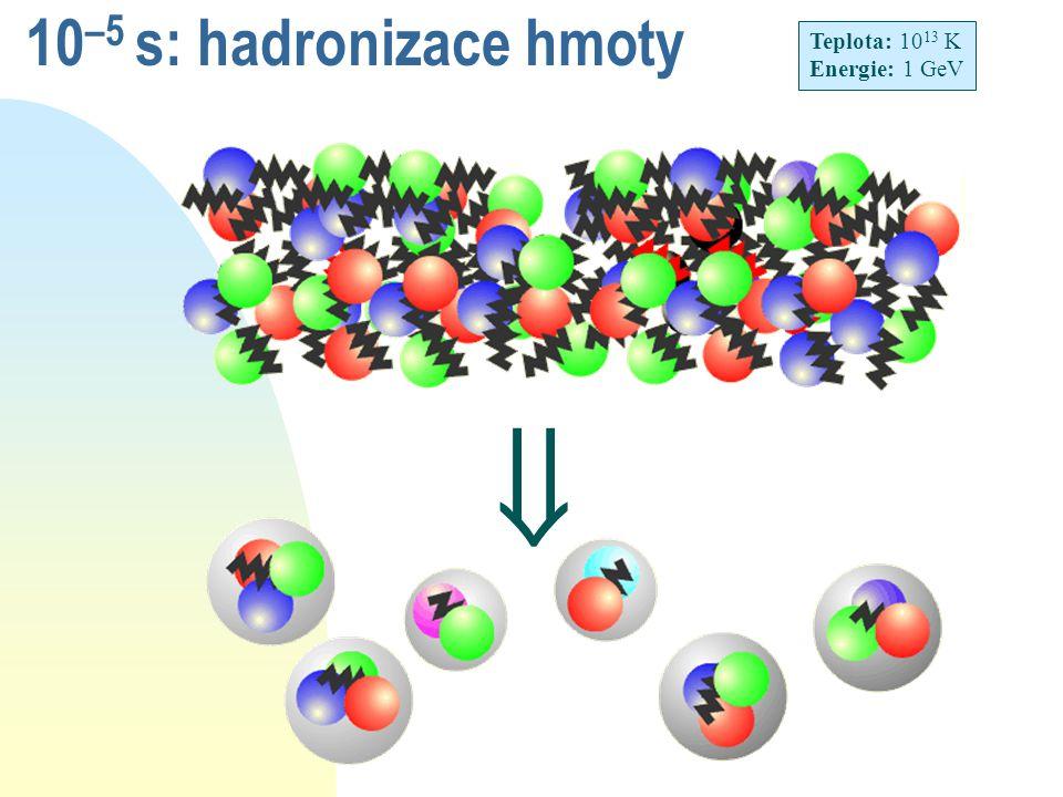 10 –5 s: hadronizace hmoty Teplota: 10 13 K Energie: 1 GeV 