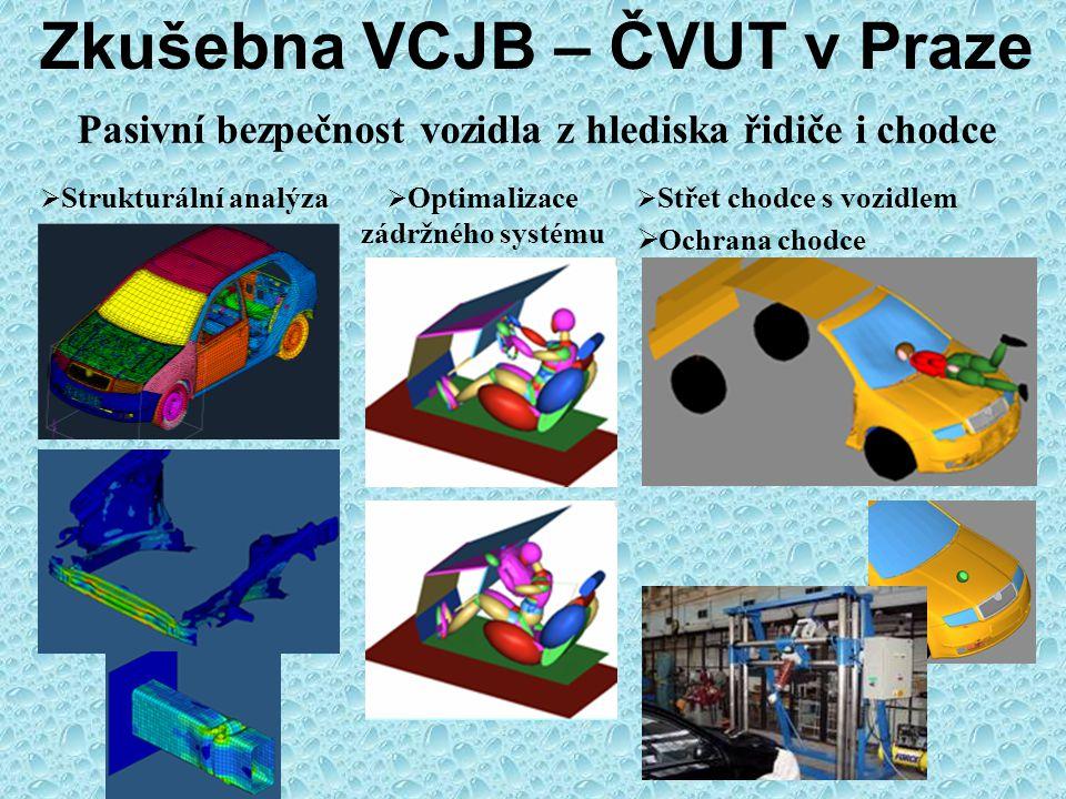 Lineární spalovací motor Patentová ochrana Dvouválcový, dvoudobý motor se spřaženými písty, bez klikového mechanismu Elektromechanický přenos energie Lineární generátor elektrického proudu Vývoj v rámci VCJB - ČVUT Fakulta elektrotechniky FEL – ČVUT v Praze