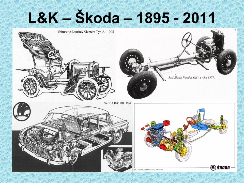 NW – TATRA – 1850 - 2011 První automobil – Leopold Sviták (vzor Benz) Tatra 87 – 1936 – Erich Ledwinka Tatra 11 – 1923 a 57 – 1931 – Hans Ledwinka Podvozek – rám vozu Tatra 815 TerNo1 - 2009