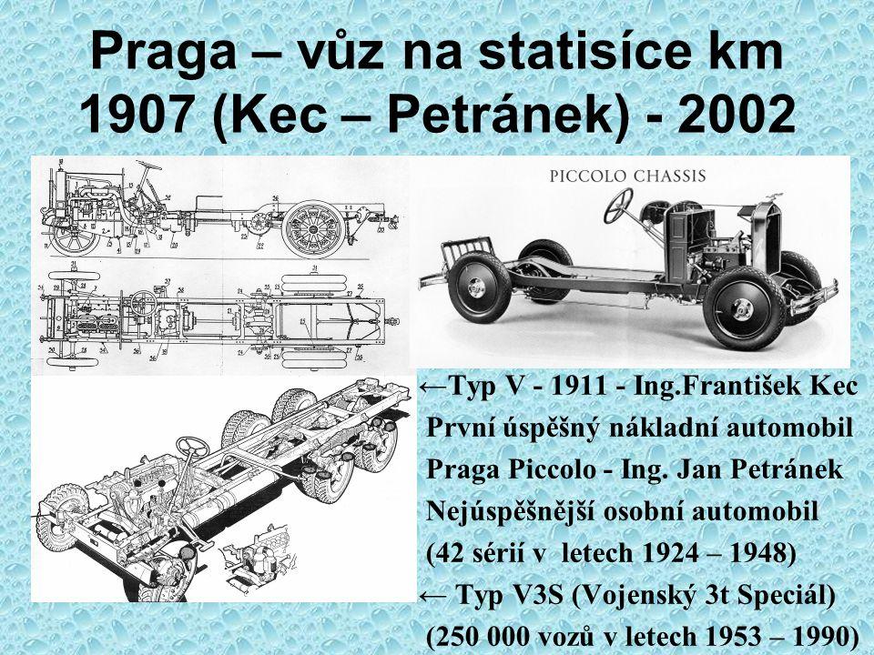 L&K – Škoda – 1895 - 2011